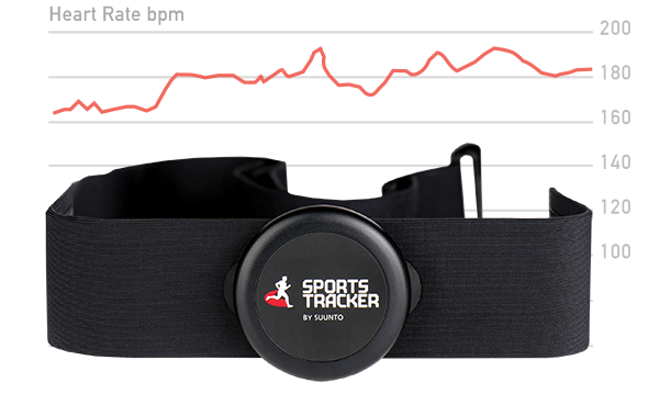 sports tracker the original sports app with maps and gps tracker rh sports tracker com Control De Calidad Manual Book